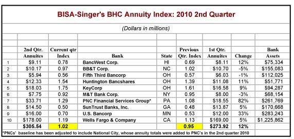 bisa-singer's-BHC-10-11-1002
